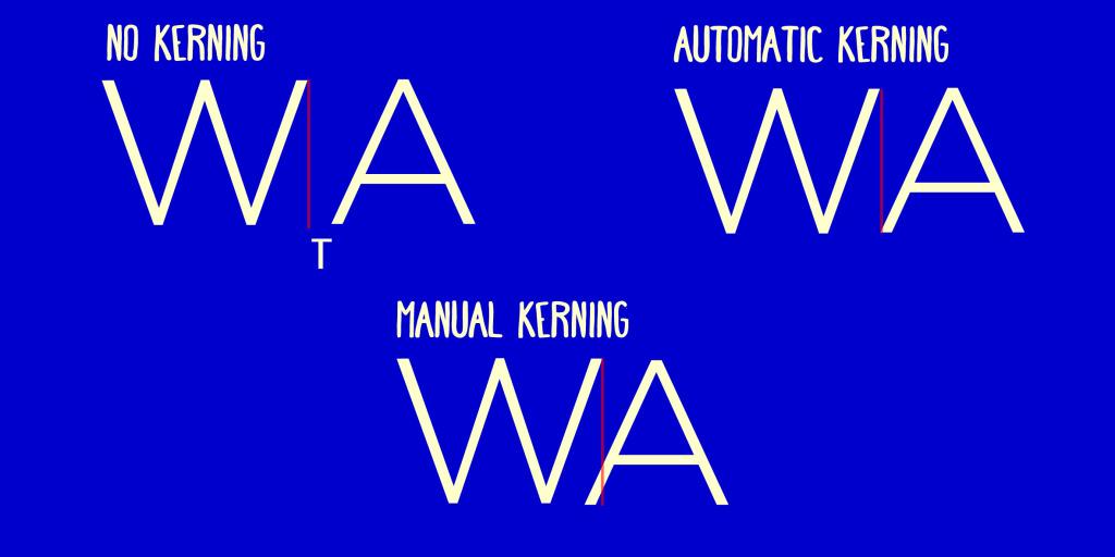 Tipografia kerning definizione e rappresentazione grafica