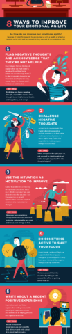 Gestione della rabbia al lavoro: un'infografica per sapere tutto